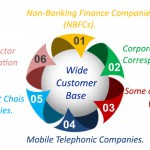 Payment Banking: The next Big Shift of Financial Inclusion