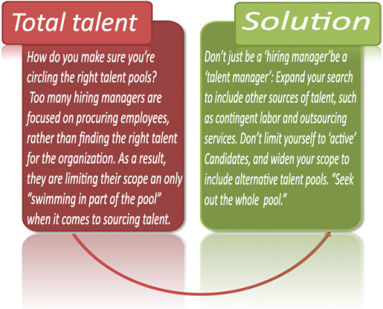 Talent acquisition & challenges by IndianHRassociates